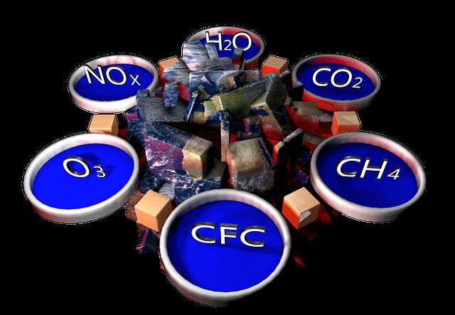 F-gassenverordering